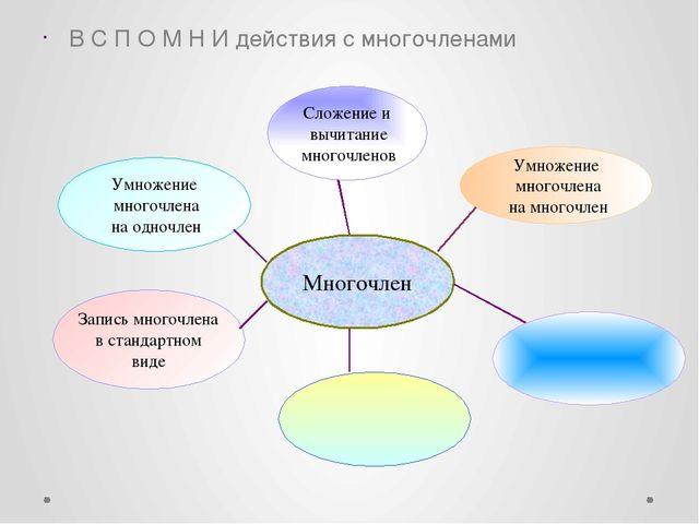 В С П О М Н И действия с многочленами Многочлен Сложение и вычитание многочле...
