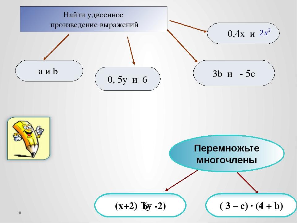 Перемножьте многочлены ( 3 – c) · (4 + b) (х+2) ·(у -2) Найти удвоенное произ...