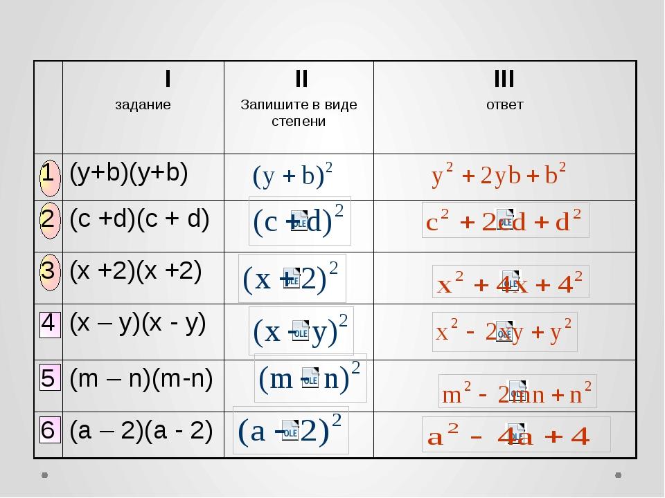 I задание II Запишите в виде степени III ответ 1 (y+b)(y+b) 2 (c +d)(c + d)...