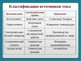 Классификация источников тока Источник токаСпособ разделения зарядовПримене