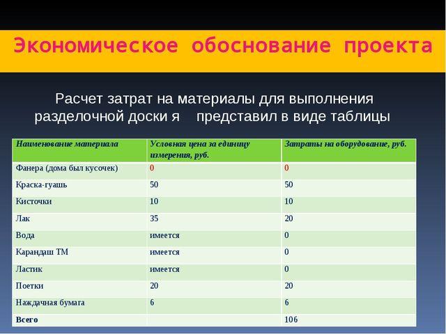 Экономическое обоснование проекта Расчет затрат на материалы для выполнения р...