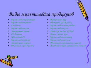 Виды мультимедиа продуктов Мультимедиа-презентация Мультимедиа-каталог Слайд-