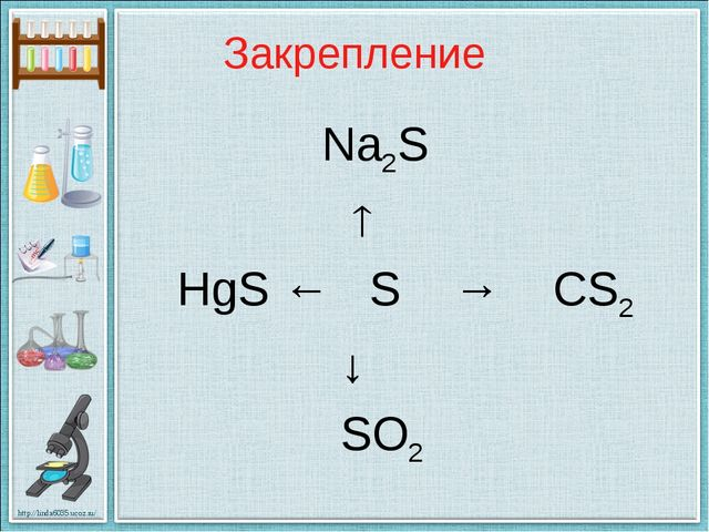 Закрепление Na2S 		  HgS ← S → CS2 		 ↓ 		 SO2 http://linda6035.ucoz.ru/
