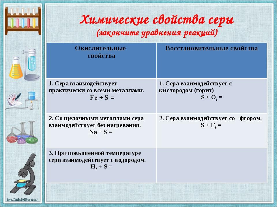 Химические свойства серы (закончите уравнения реакций) Окислительные свойства...