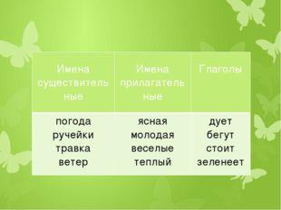 Имена существительные Имена прилагательные Глаголы погода ручейки травка вет