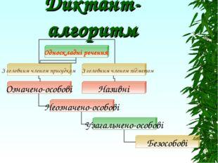 Диктант-алгоритм