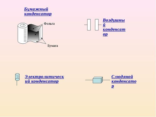 Воздушный конденсатор Бумажный конденсатор