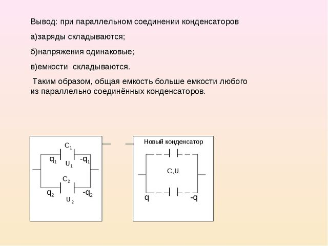 Вывод: при параллельном соединении конденсаторов а)заряды складываются; б)нап...