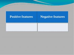 Group the words according to the headings in the table.  Positivefeatur