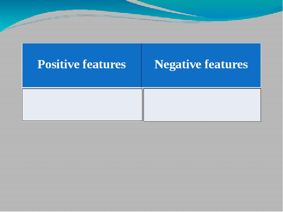 Group the words according to the headings in the table.  Positivefeatur...