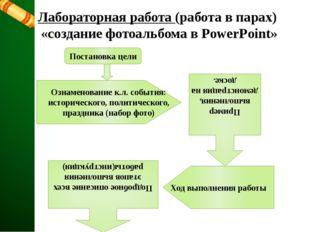Лабораторная работа (работа в парах) «создание фотоальбома в PowerPoint» Пост