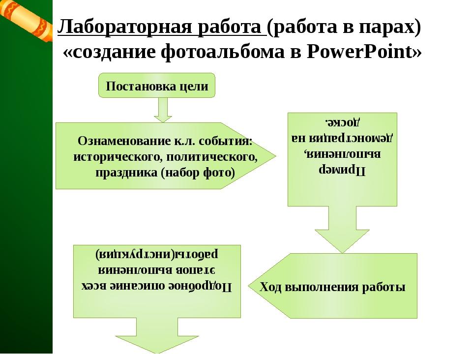 Лабораторная работа (работа в парах) «создание фотоальбома в PowerPoint» Пост...