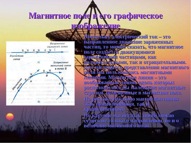 Магнитное поле и его графическое изображение Поскольку электрический ток – э...