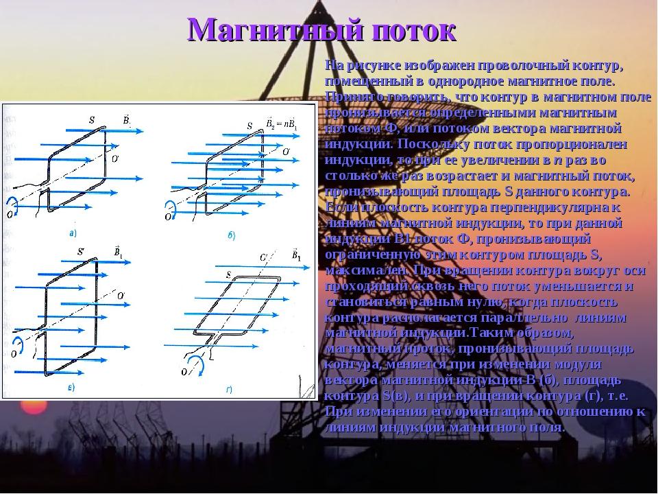 Магнитный поток На рисунке изображен проволочный контур, помещенный в одноро...