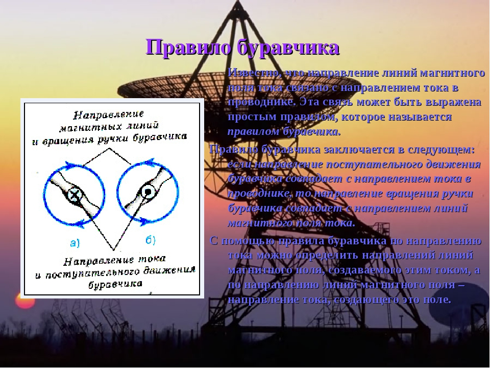 Правило буравчика Известно, что направление линий магнитного поля тока связа...