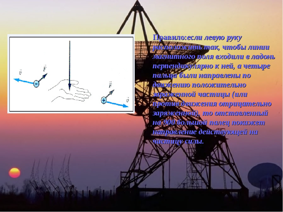 Правило:если левую руку расположить так, чтобы линии магнитного поля входили...