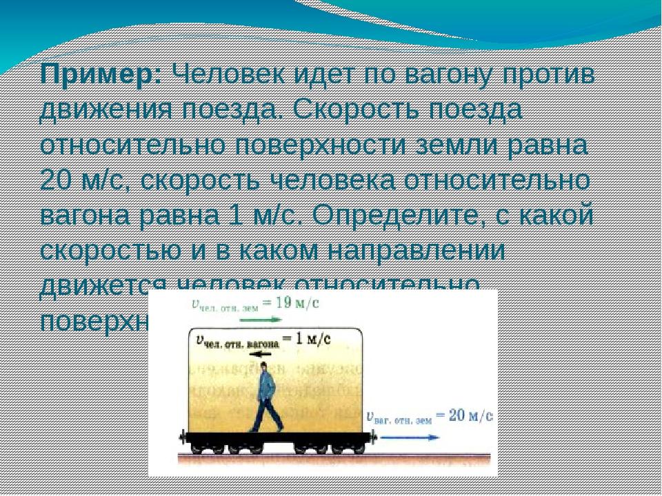 Пример: Человек идет по вагону против движения поезда. Скорость поезда относи...