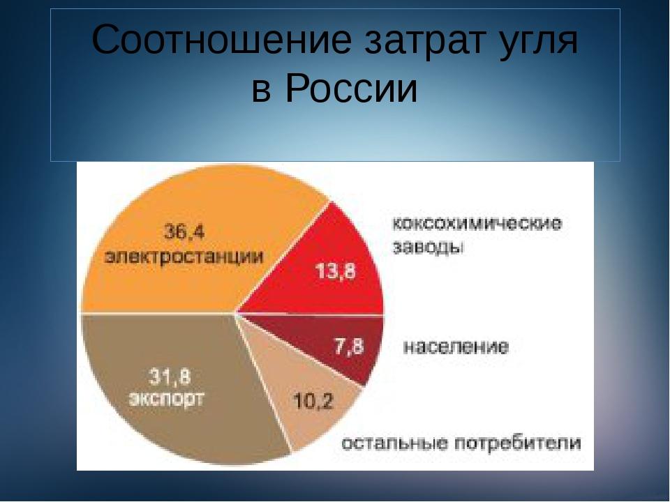 Соотношение затрат угля в России