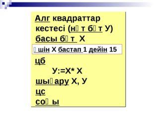 Алг квадраттар кестесі (нәт бүт У) басы бүт Х цб У:=Х* Х шығару Х, У цс соңы