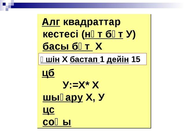 Алг квадраттар кестесі (нәт бүт У) басы бүт Х цб У:=Х* Х шығару Х, У цс соңы...