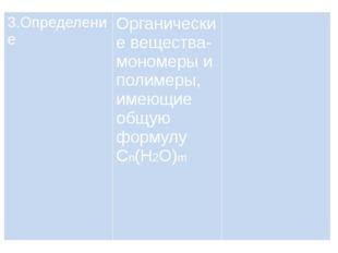 3.Определение Органические вещества- мономерыи полимеры, имеющие общую форму