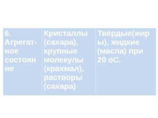 6. Агрегат-ноесостояние Кристаллы (сахара), крупные молекулы (крахмал), раст