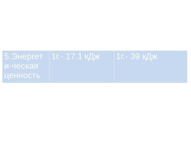 5.Энергети-ческая ценность 1г.- 17.1 кДж 1г.-39 кДж