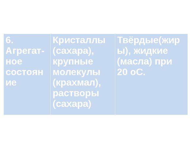 6. Агрегат-ноесостояние Кристаллы (сахара), крупные молекулы (крахмал), раст...