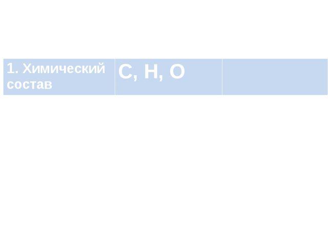 1.Химический состав С, Н,О