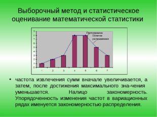 Выборочный метод и статистическое оценивание математической статистики частот