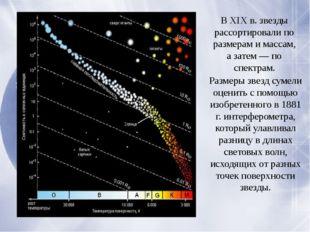 В XIX в. звезды рассортировали по размерам и массам, а затем — по спектрам.