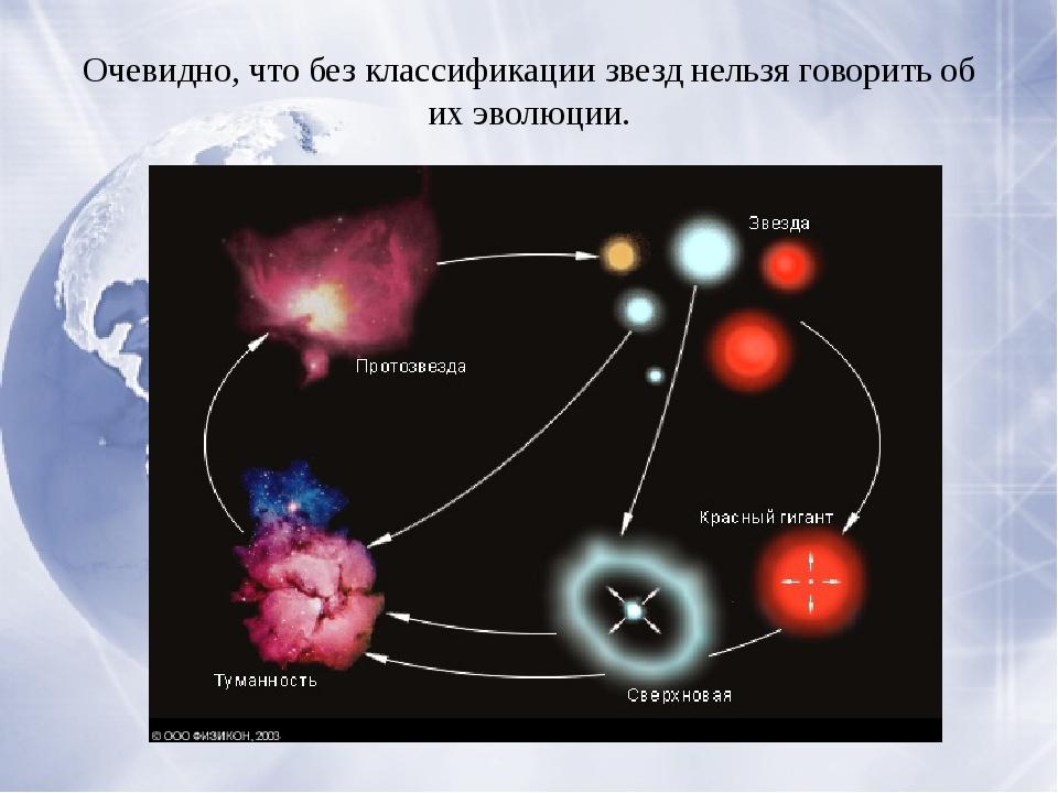 Очевидно, что без классификации звезд нельзя говорить об их эволюции.