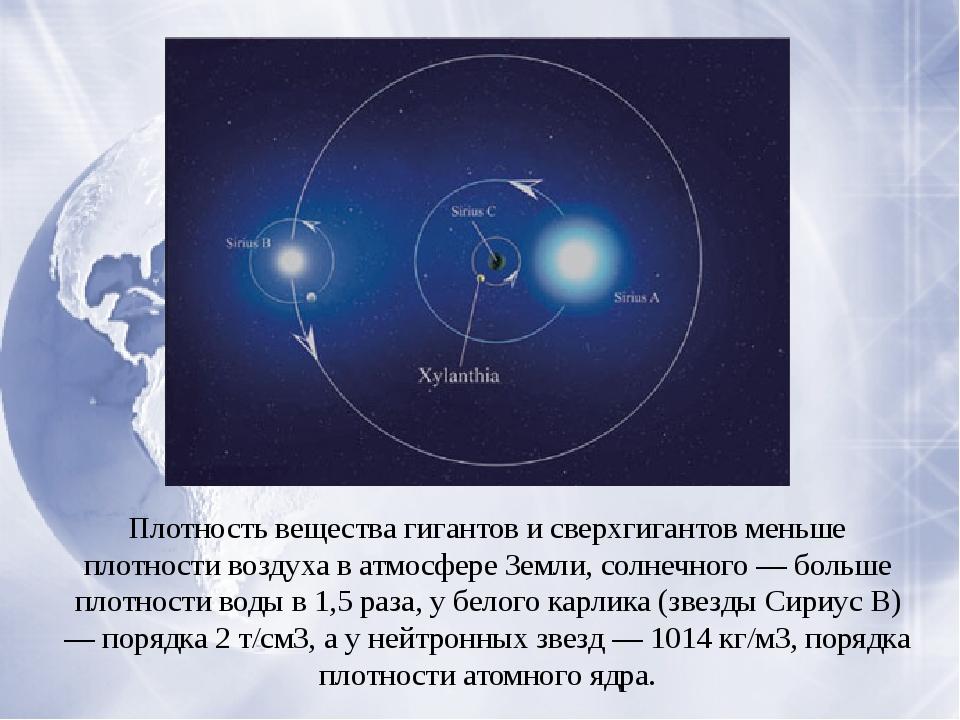 Плотность вещества гигантов и сверхгигантов меньше плотности воздуха в атмос...