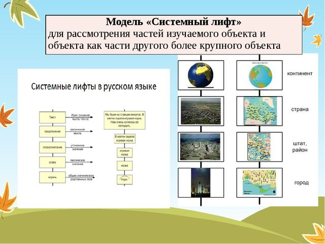 Модель «Системный лифт» для рассмотрения частей изучаемого объекта и объекта...