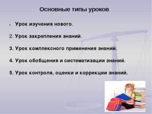Основные типы уроков  Урок изучения нового.  2. Урок закрепления знаний.