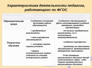 Характеристика деятельности педагога, работающего по ФГОС Предмет изменений Т