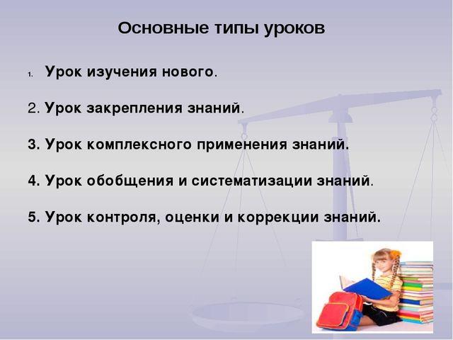 Основные типы уроков  Урок изучения нового.  2. Урок закрепления знаний. ...
