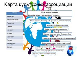 Карта культурных ассоциаций Культурные ассоциации Бешбармак, кумыс, степь, ве