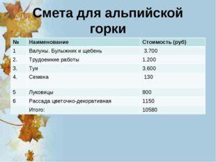 Смета для альпийской горки №НаименованиеСтоимость (руб) 1Валуны. Булыжник
