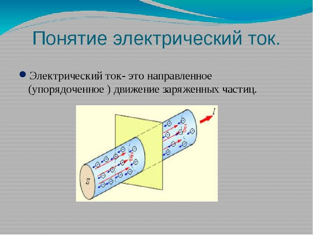 Понятие электрический ток. Электрический ток- это направленное (упорядоченное...