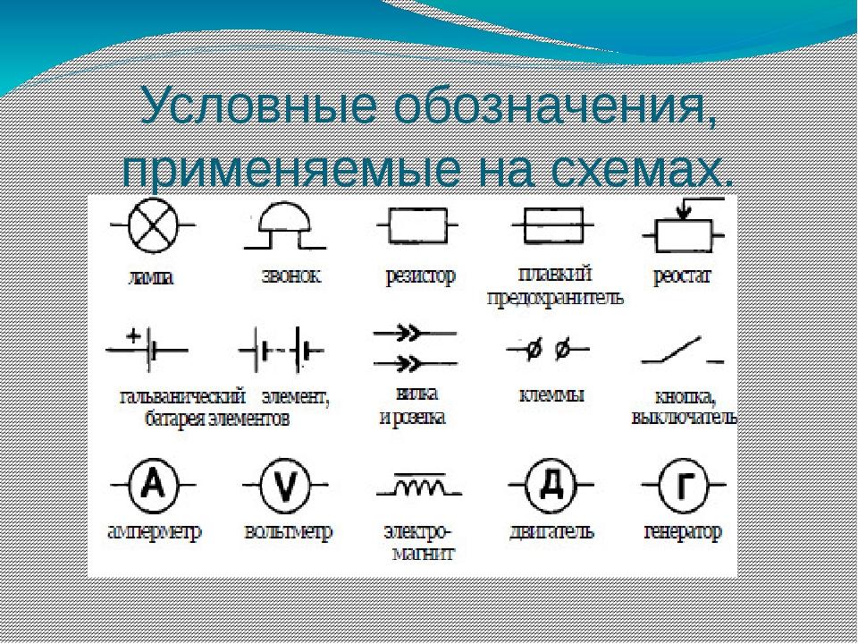 Условные обозначения, применяемые на схемах.