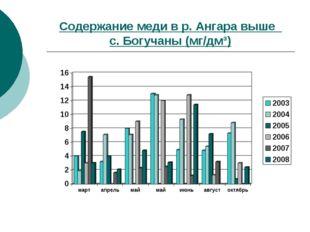 Содержание меди в р. Ангара выше с. Богучаны (мг/дм³)