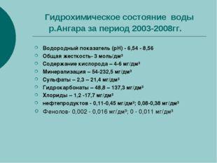 Гидрохимическое состояние воды р.Ангара за период 2003-2008гг. Водородный пок