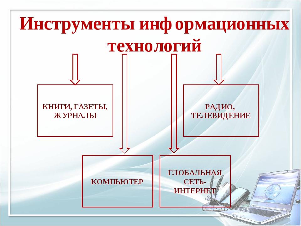 Инструменты информационных технологий КНИГИ, ГАЗЕТЫ, ЖУРНАЛЫ РАДИО, ТЕЛЕВИДЕН...