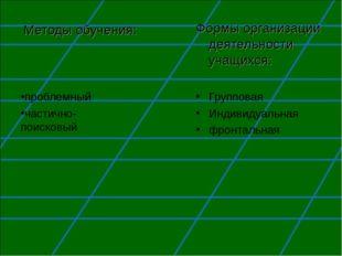 Методы обучения: Формы организации деятельности учащихся: Групповая Индивидуа