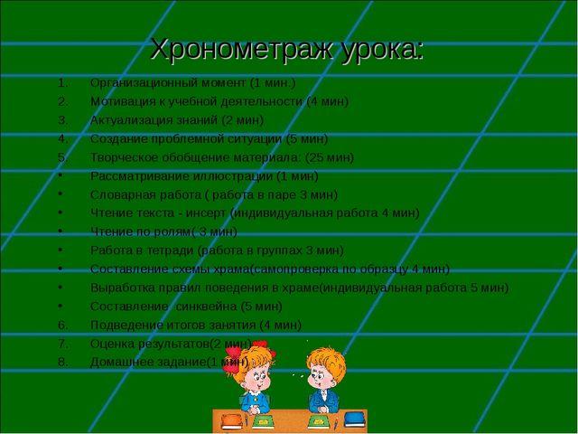 Хронометраж урока: Организационный момент (1 мин.) Мотивация к учебной деятел...