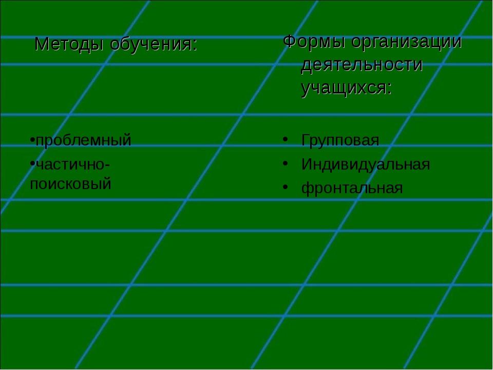 Методы обучения: Формы организации деятельности учащихся: Групповая Индивидуа...