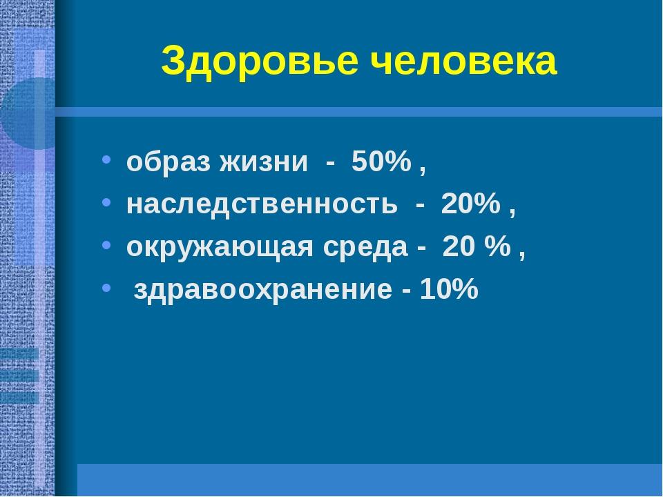 Здоровье человека образ жизни - 50% , наследственность - 20% , окружающая сре...