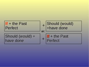 + or: + If + the Past Perfect Should (would) +have done Should (would) + have