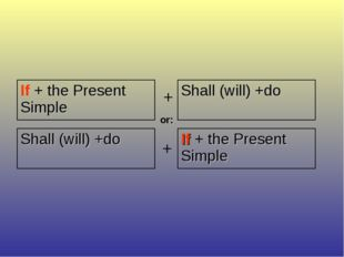 + or: + If + the Present Simple Shall (will) +do Shall (will) +do If + the Pr